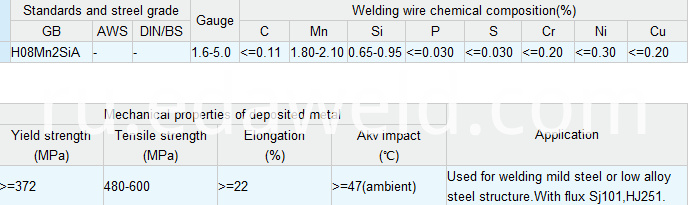 Carbon Steel Submerged Arc Welding Wire H08Mn2SiA